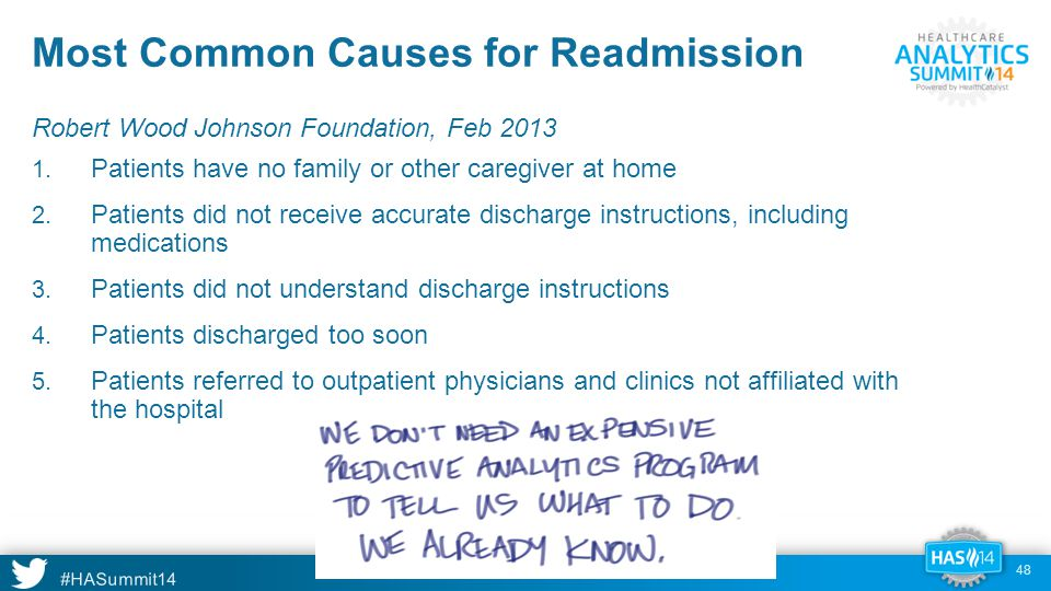 #HASummit14 Most Common Causes for Readmission Robert Wood Johnson Foundation, Feb 2013 1.