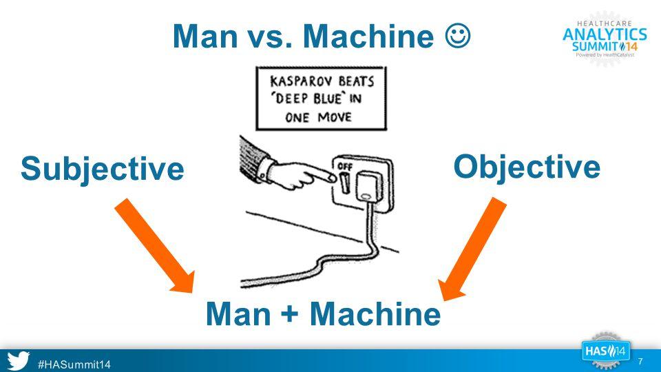 #HASummit14 Man vs. Machine 7 Man + Machine Subjective Objective