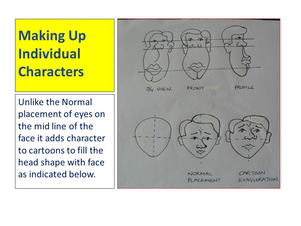 Making Up Individual Characters Unlike the Normal placement of eyes on the mid line of the face it adds character to cartoons to fill the head shape with face as indicated below.
