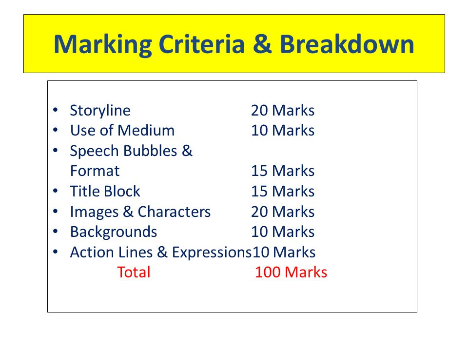 Marking Criteria & Breakdown Storyline 20 Marks Use of Medium 10 Marks Speech Bubbles & Format 15 Marks Title Block 15 Marks Images & Characters 20 Marks Backgrounds 10 Marks Action Lines & Expressions10 Marks Total 100 Marks