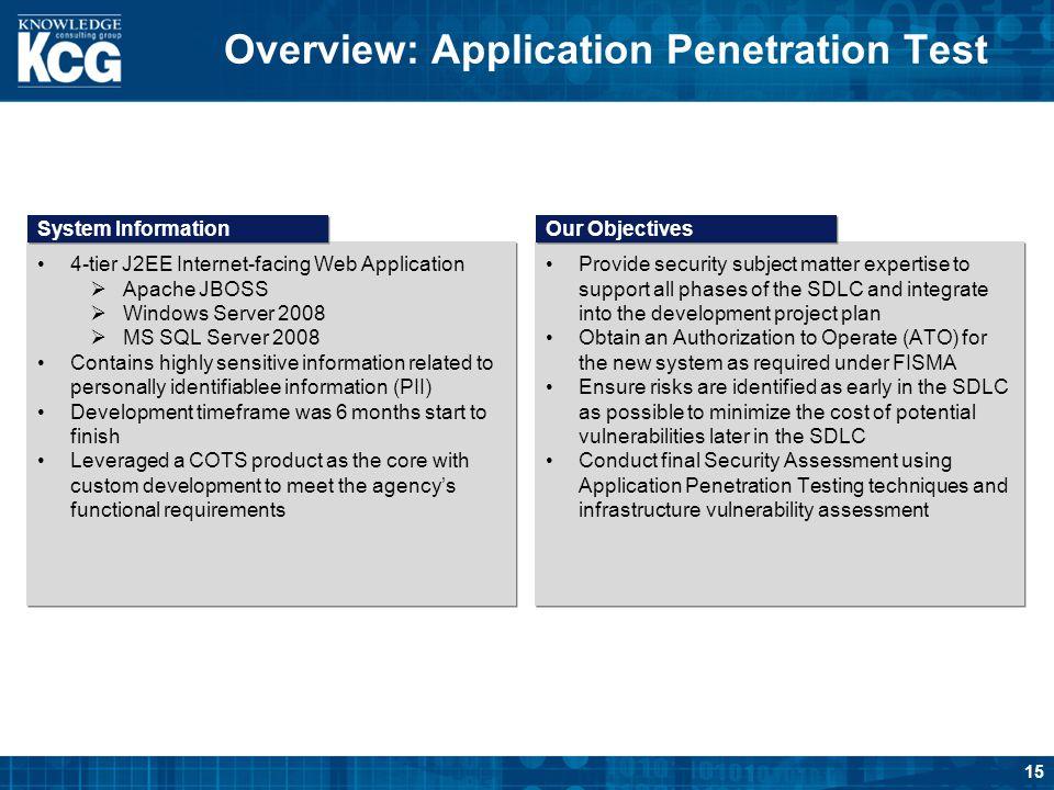 15 Overview: Application Penetration Test 4-tier J2EE Internet-facing Web Application  Apache JBOSS  Windows Server 2008  MS SQL Server 2008 Contai