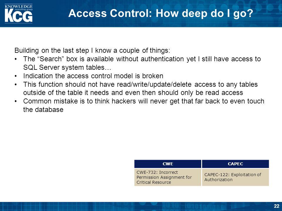 22 Access Control: How deep do I go? CWECAPEC CWE-732: Incorrect Permission Assignment for Critical Resource CAPEC-122: Exploitation of Authorization
