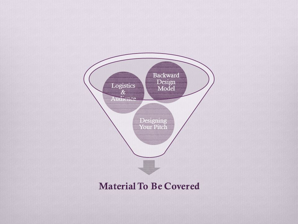 Material To Be Covered Designing Your Pitch Logistics & Audience Backward Design Model