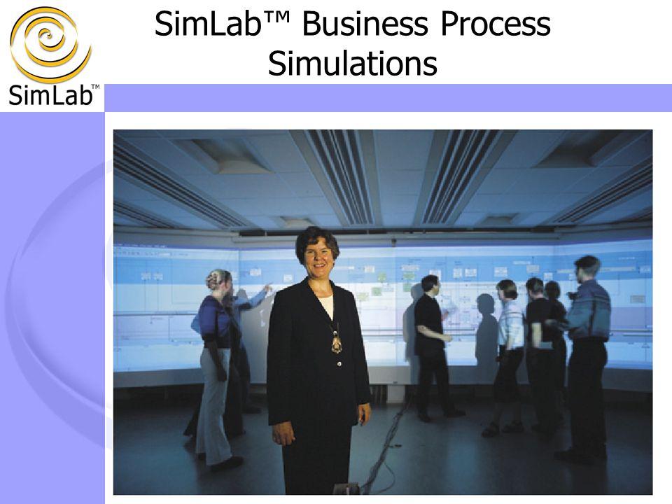 19.11.2002Riitta Smeds | SimLab™ | HUT SimLab™ Business Process Simulations