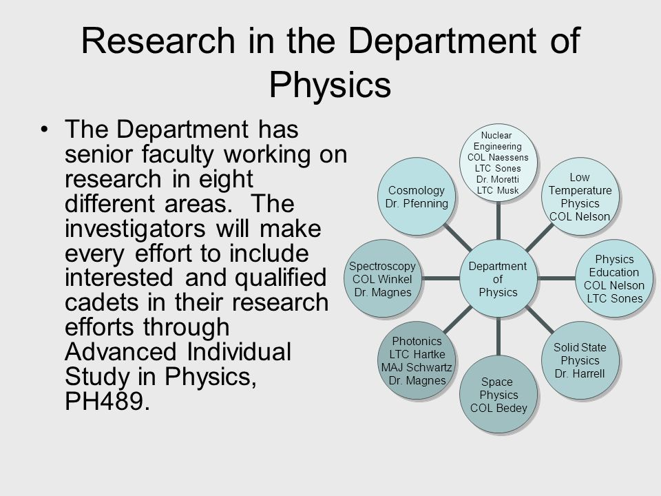 Research in the Department of Physics The Department has senior faculty working on research in eight different areas.