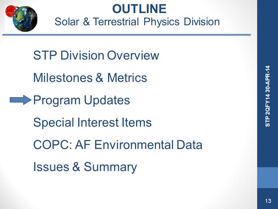13 STP 2QFY14 30-APR-14 OUTLINE Solar & Terrestrial Physics Division STP Division Overview Milestones & Metrics Program Updates Special Interest Items