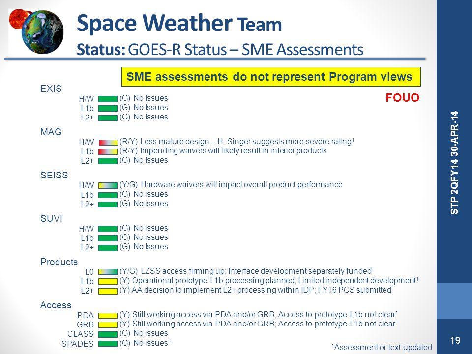 19 STP 2QFY14 30-APR-14 Space Weather Team Status: GOES-R Status – SME Assessments EXIS H/W L1b L2+ MAG H/W L1b L2+ SEISS H/W L1b L2+ SUVI H/W L1b L2+