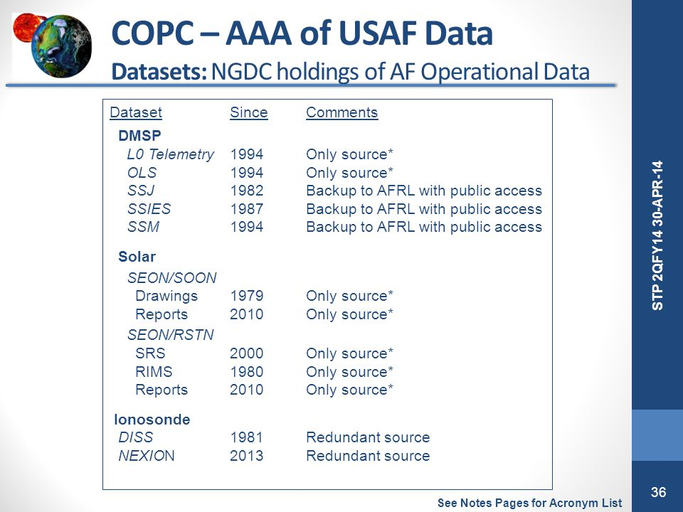 36 STP 2QFY14 30-APR-14 COPC – AAA of USAF Data Datasets: NGDC holdings of AF Operational Data DatasetSinceComments DMSP L0 Telemetry1994Only source*