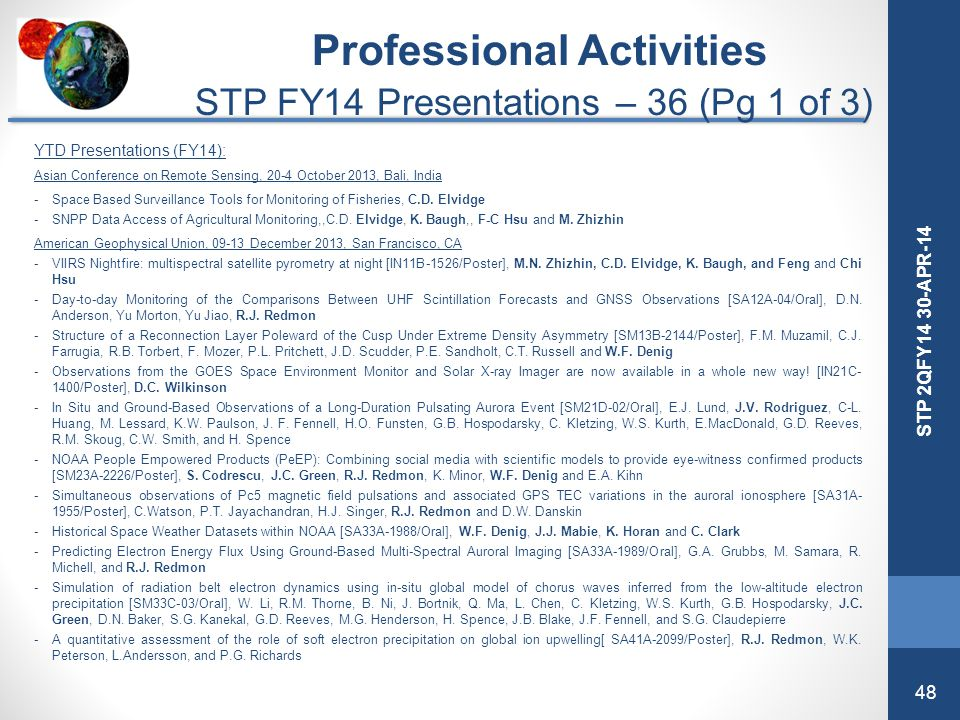 48 STP 2QFY14 30-APR-14 YTD Presentations (FY14): Asian Conference on Remote Sensing, 20-4 October 2013, Bali, India -Space Based Surveillance Tools f