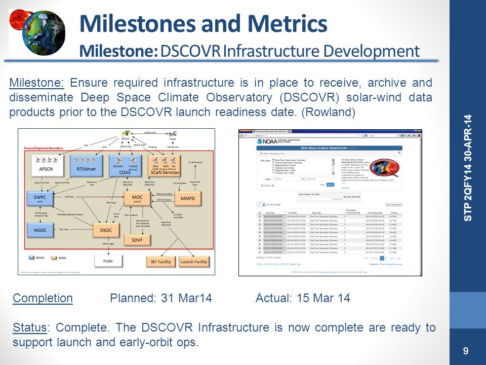 9 STP 2QFY14 30-APR-14 Milestones and Metrics Milestone: DSCOVR Infrastructure Development Milestone: Ensure required infrastructure is in place to re