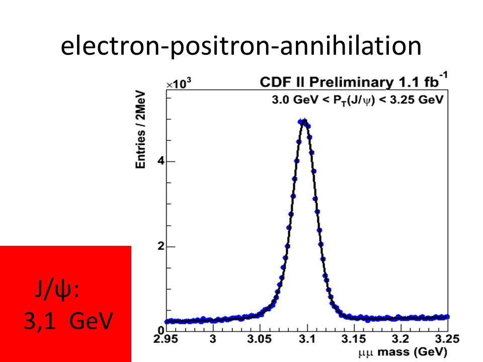 electron-positron-annihilation J/ψ: 3,1 GeV