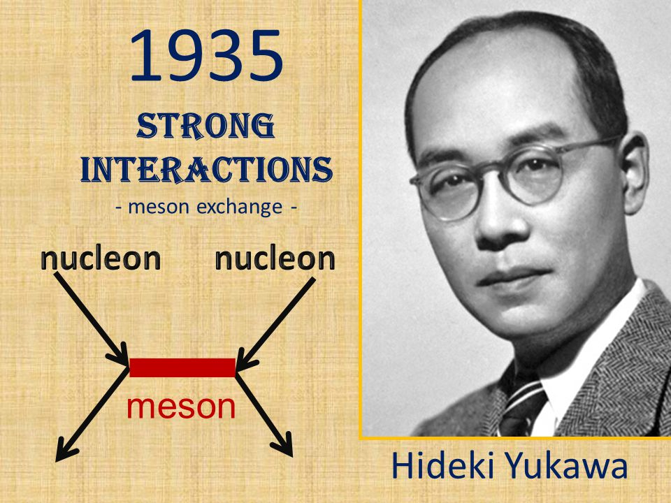 1935 strong interactions - meson exchange - Hideki Yukawa meson