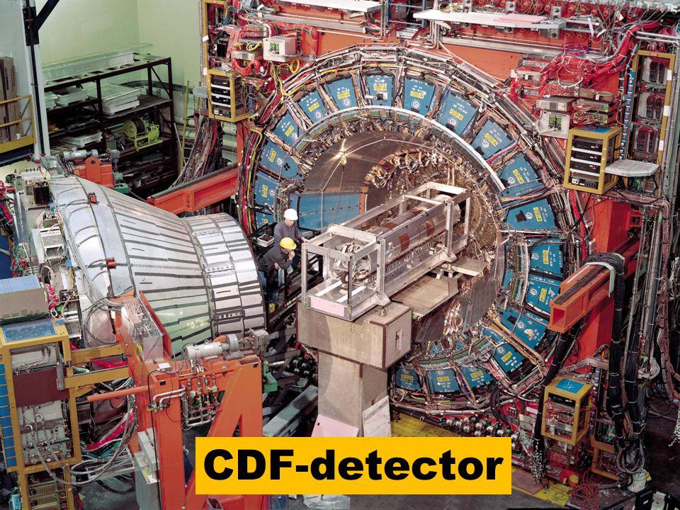 CDF-detector