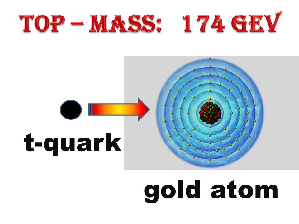 t-quark gold atom