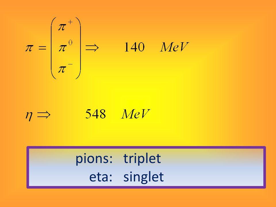 pions: triplet eta: singlet
