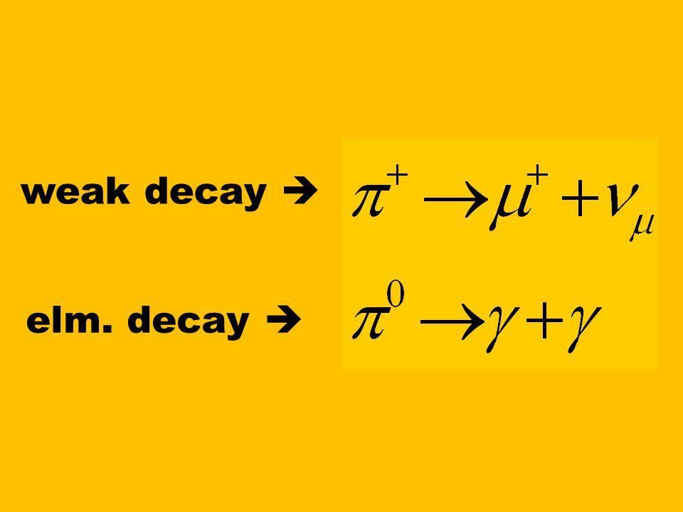 weak decay  elm. decay 