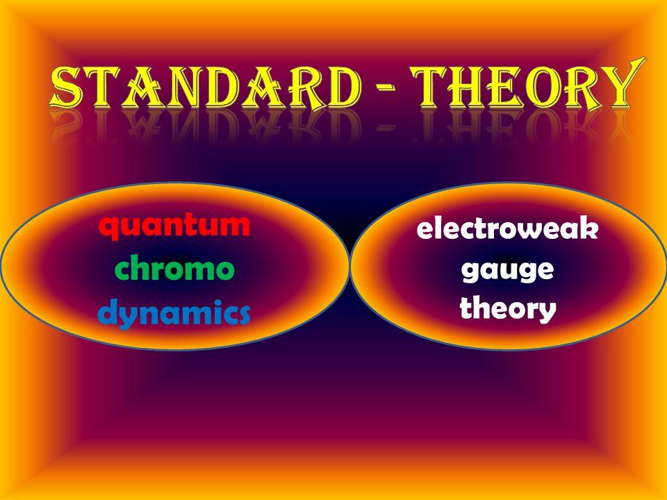 quantum chromo dynamics electroweak gauge theory