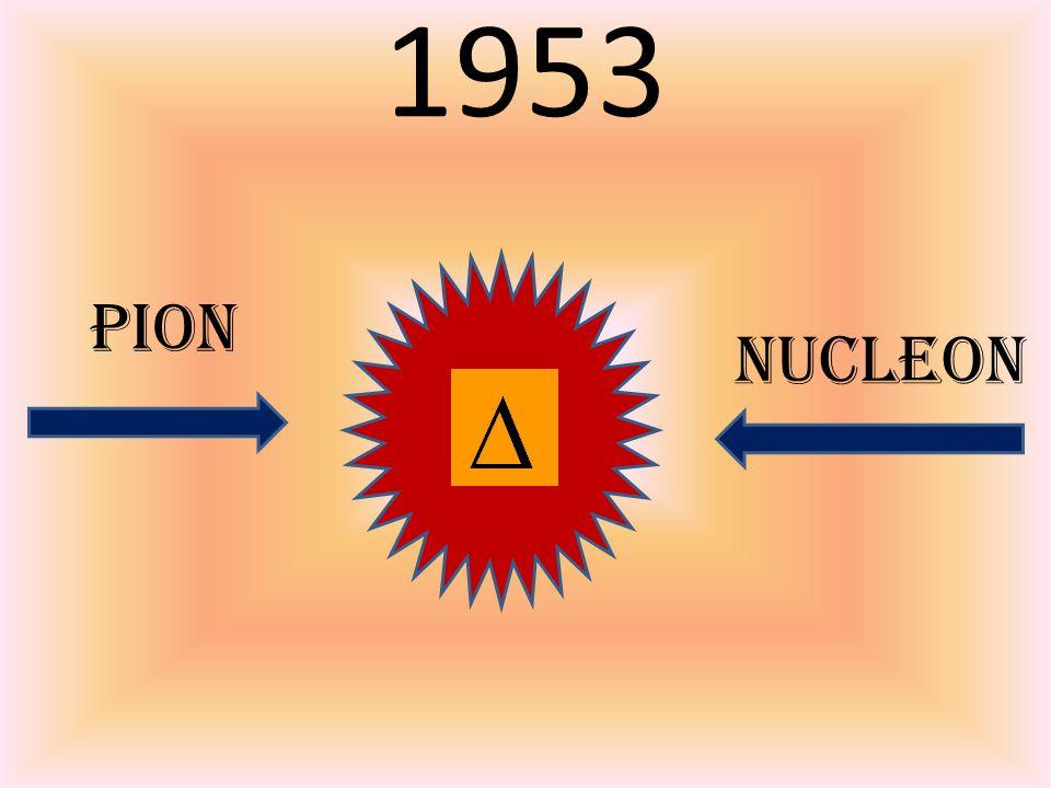 1953 pion nucleon