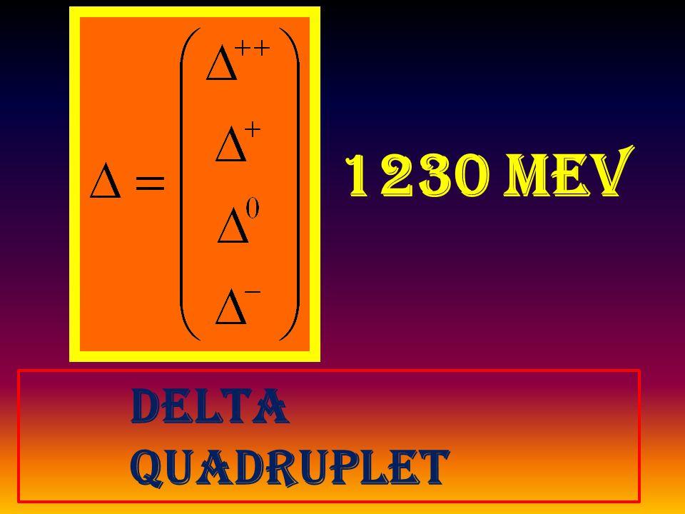 delta quadruplet 1230 MeV