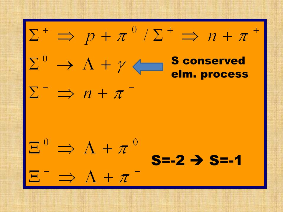 S conserved elm. process S=-2  S=-1