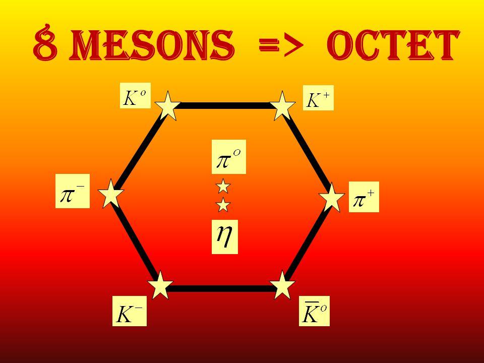 8 mesons => octet