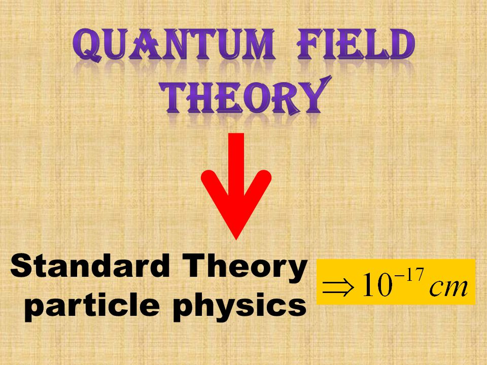 Standard Theory particle physics