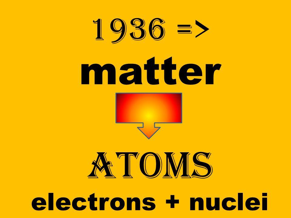 1936 => matter atoms electrons + nuclei
