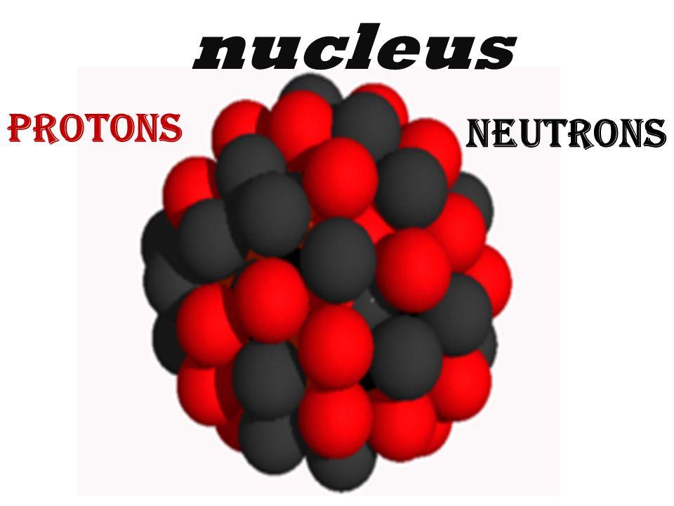 nucleus protons neutrons