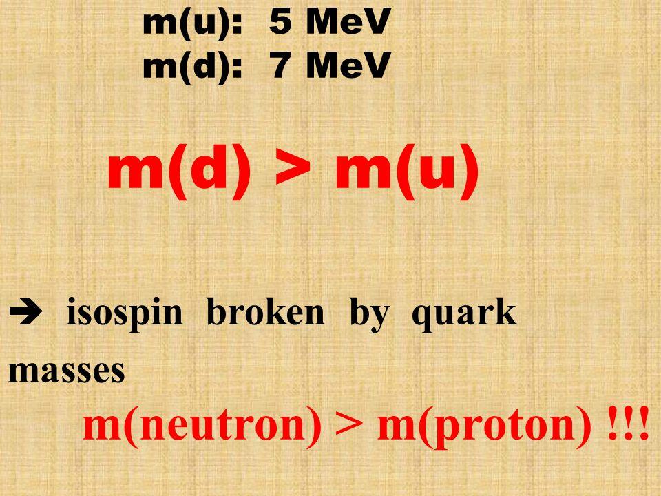 m(u): 5 MeV m(d): 7 MeV m(d) > m(u)  isospin broken by quark masses m(neutron) > m(proton) !!!