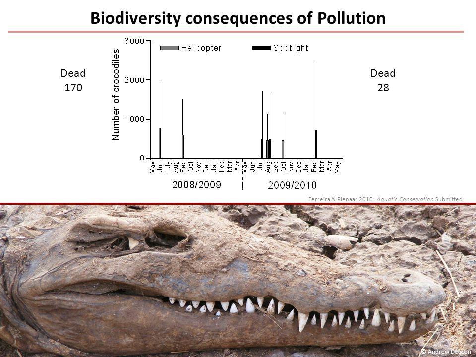 Dead 170 Dead 28 Biodiversity consequences of Pollution Ferreira & Pienaar 2010.