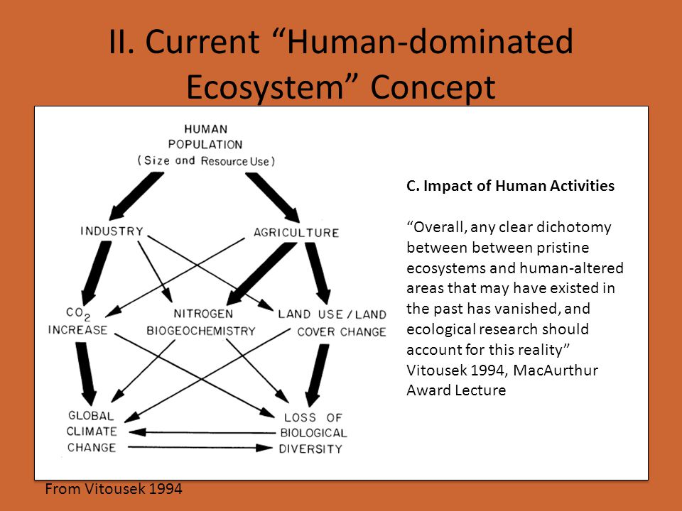 """From Vitousek 1994 C. Impact of Human Activities """"Overall, any clear dichotomy between between pristine ecosystems and human-altered areas that may ha"""