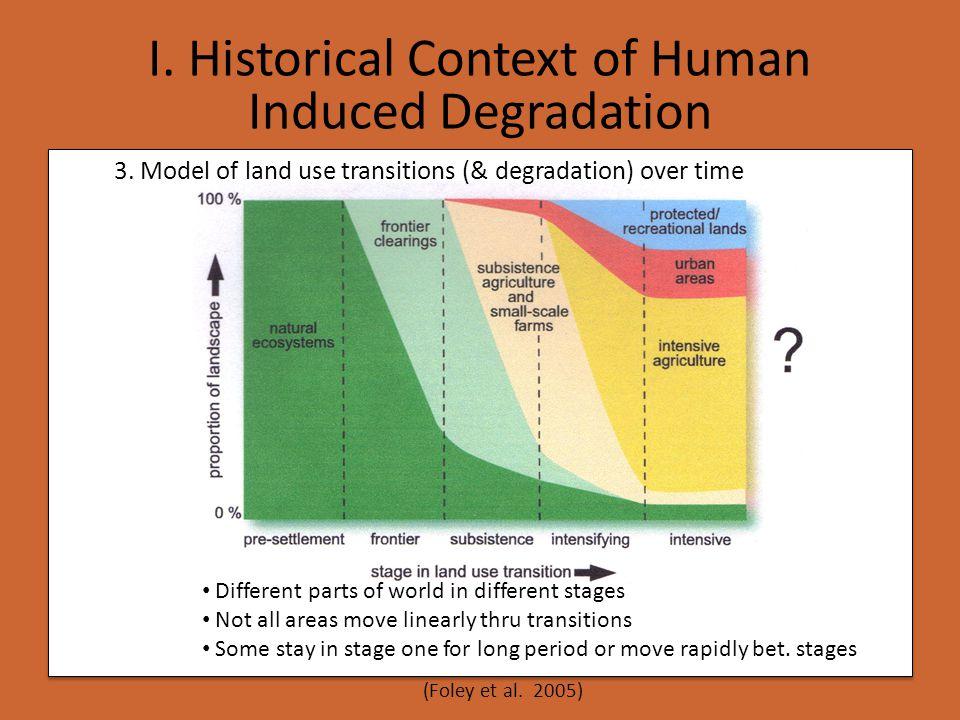 I.Historical Context of Human Induced Degradation K.1950s-Present: Green Revolution: global pop.