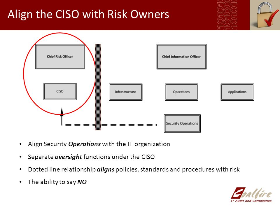 Align the CISO with Risk Owners Align Security Operations with the IT organization Separate oversight functions under the CISO Dotted line relationship aligns policies, standards and procedures with risk The ability to say NO