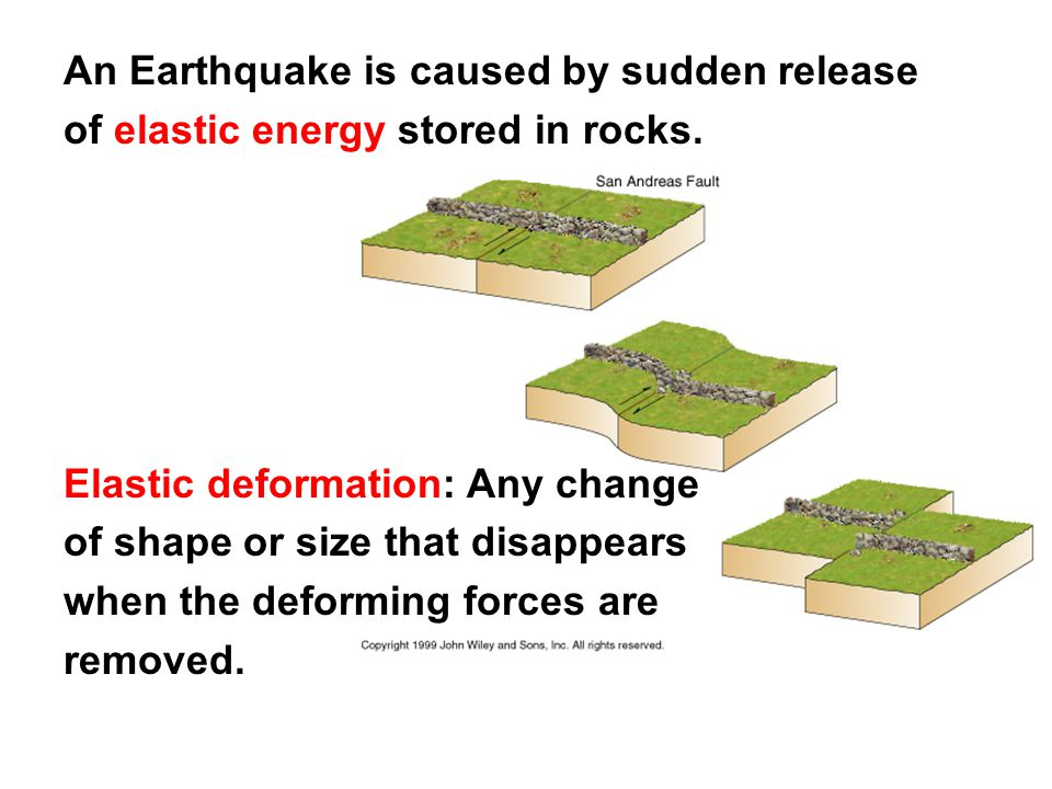 An Earthquake is caused by sudden release of elastic energy stored in rocks.