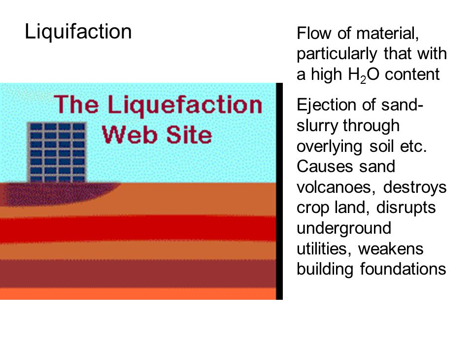 Liquifaction Flow of material, particularly that with a high H 2 O content Ejection of sand- slurry through overlying soil etc.
