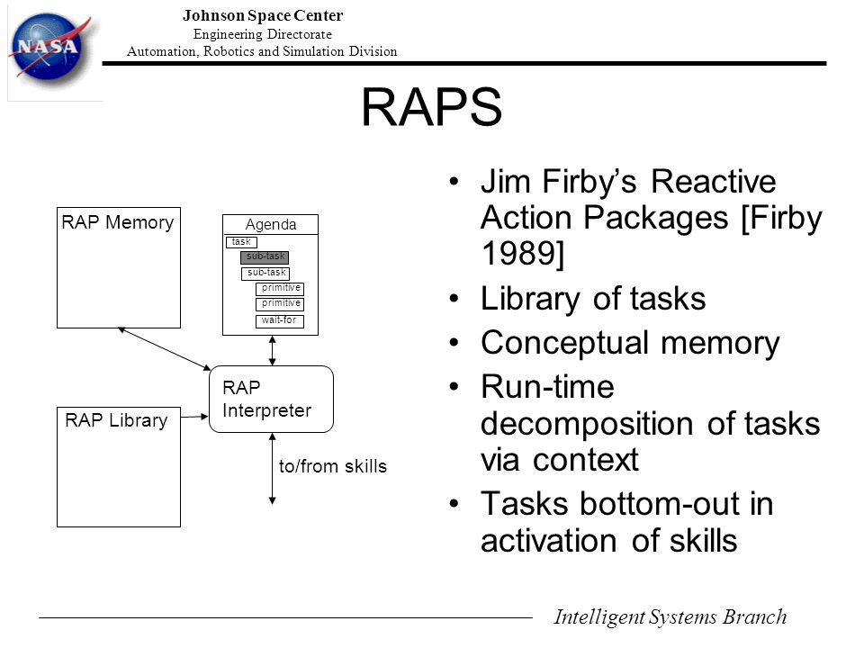 Intelligent Systems Branch Johnson Space Center Engineering Directorate Automation, Robotics and Simulation Division RAPS Jim Firby's Reactive Action Packages [Firby 1989] Library of tasks Conceptual memory Run-time decomposition of tasks via context Tasks bottom-out in activation of skills Agenda task sub-task primitive wait-for RAP Memory RAP Library RAP Interpreter to/from skills