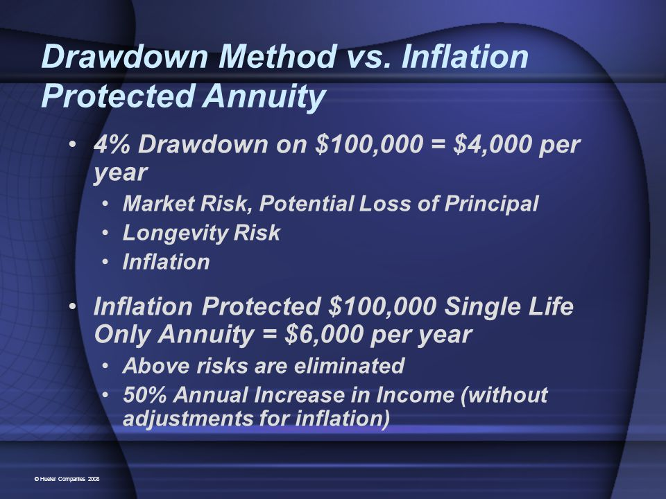 Drawdown Method vs.