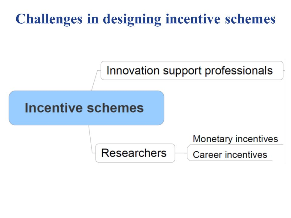 Challenges in designing incentive schemes