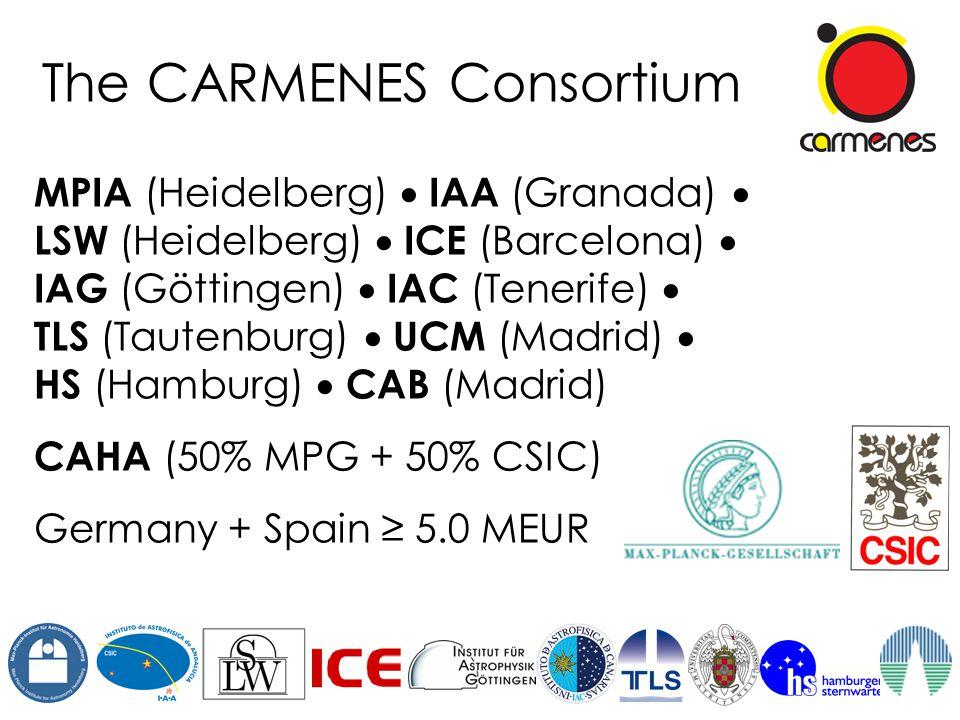 The CARMENES Consortium MPIA (Heidelberg)  IAA (Granada)  LSW (Heidelberg)  ICE (Barcelona)  IAG (Göttingen)  IAC (Tenerife)  TLS (Tautenburg)  UCM (Madrid)  HS (Hamburg)  CAB (Madrid) CAHA (50% MPG + 50% CSIC) Germany + Spain ≥ 5.0 MEUR