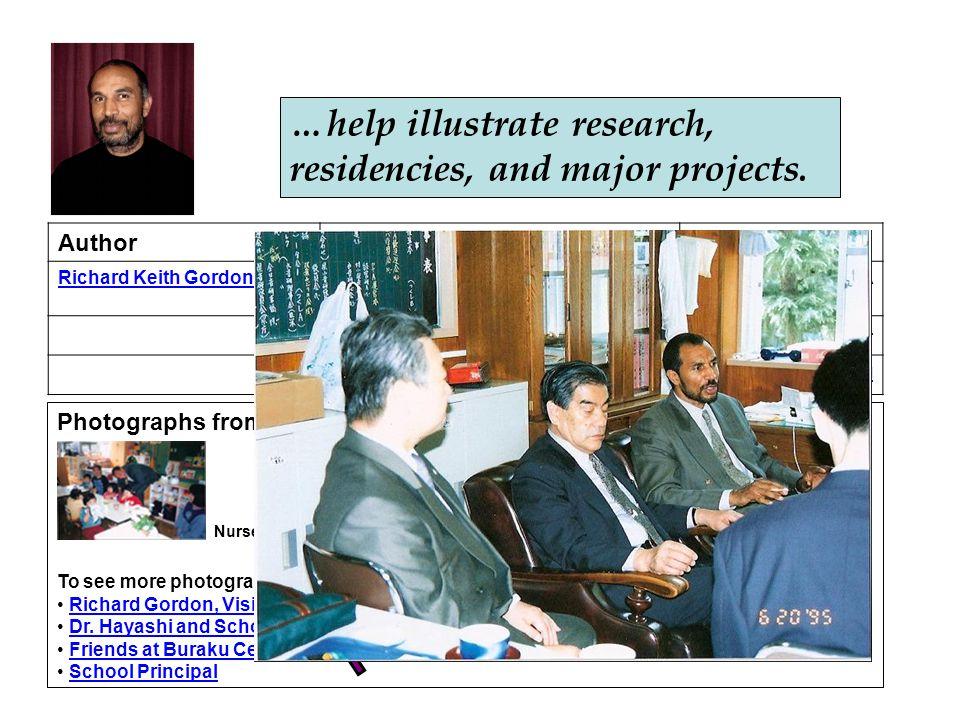 AuthorTitleContact Richard Keith Gordon, Ph.D.Professor of Education, Teacher Education COE 1401A (310) 243-3754 rgordon@csudh.edu Photographs from Re
