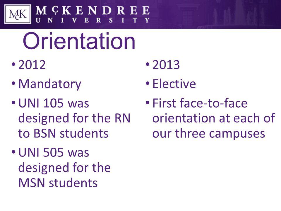 Online Orientation- Melissa Meeker Online orientation