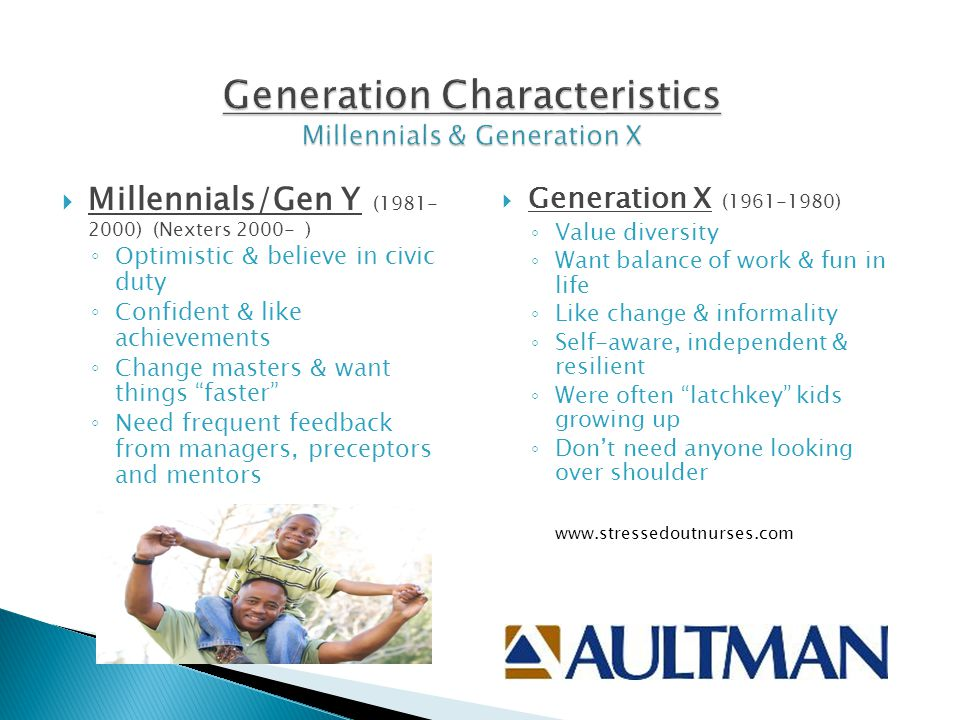 Generation Characteristics Millennials & Generation X Generation Characteristics Millennials & Generation X  Millennials/Gen Y (1981- 2000) (Nexters 2000- ) ◦ Optimistic & believe in civic duty ◦ Confident & like achievements ◦ Change masters & want things faster ◦ Need frequent feedback from managers, preceptors and mentors  Generation X (1961-1980) ◦ Value diversity ◦ Want balance of work & fun in life ◦ Like change & informality ◦ Self-aware, independent & resilient ◦ Were often latchkey kids growing up ◦ Don't need anyone looking over shoulder www.stressedoutnurses.com