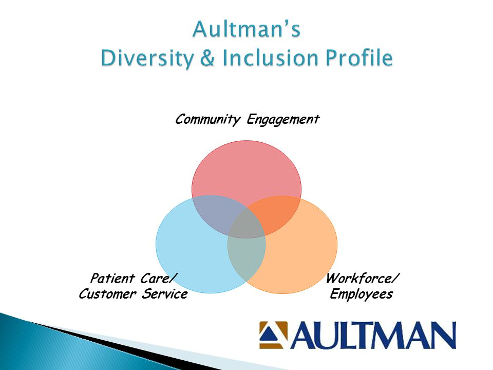 Community Engagement Workforce/ Employees Patient Care/ Customer Service