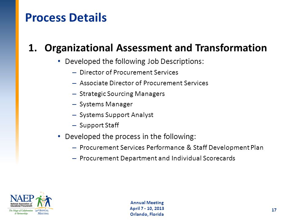 Process Details 1. Organizational Assessment and Transformation Developed the following Job Descriptions: – Director of Procurement Services – Associa