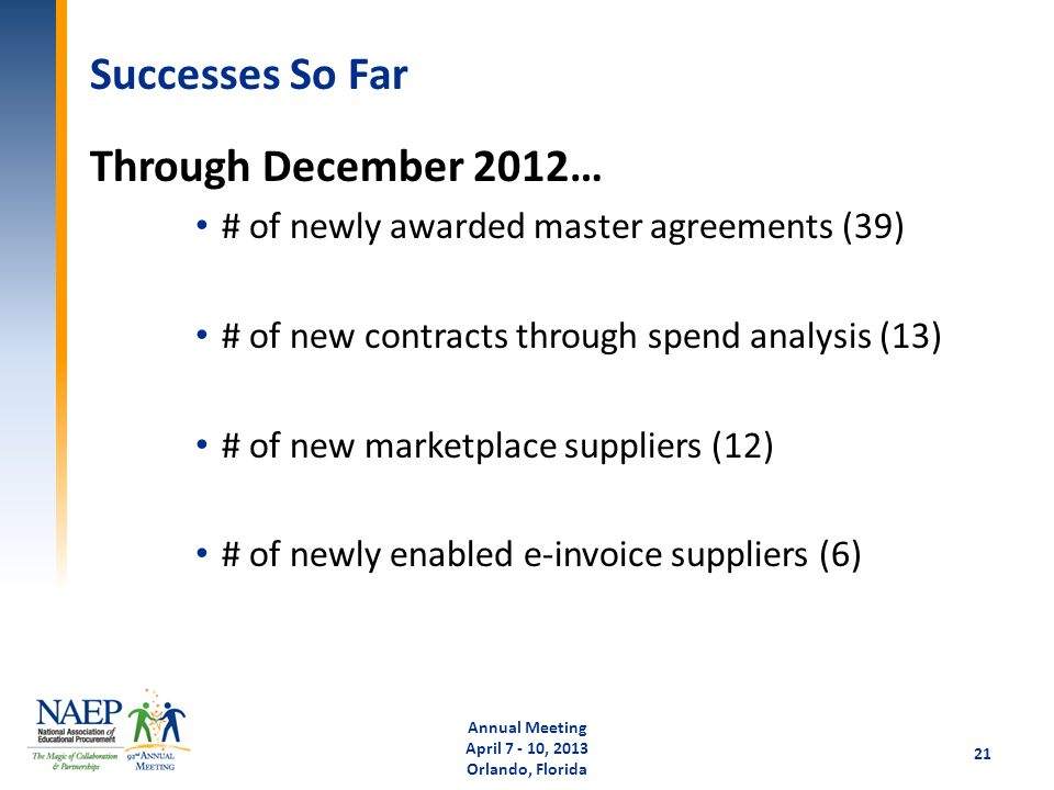 Successes So Far Through December 2012… # of newly awarded master agreements (39) # of new contracts through spend analysis (13) # of new marketplace