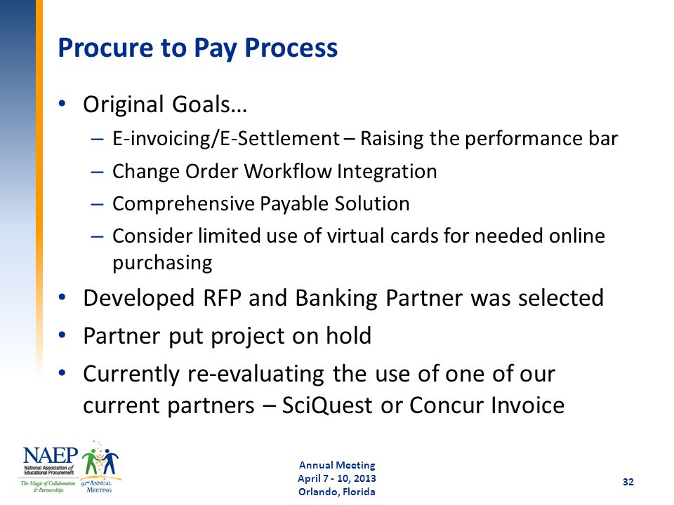 Procure to Pay Process Original Goals… – E-invoicing/E-Settlement – Raising the performance bar – Change Order Workflow Integration – Comprehensive Payable Solution – Consider limited use of virtual cards for needed online purchasing Developed RFP and Banking Partner was selected Partner put project on hold Currently re-evaluating the use of one of our current partners – SciQuest or Concur Invoice Annual Meeting April 7 - 10, 2013 Orlando, Florida 32