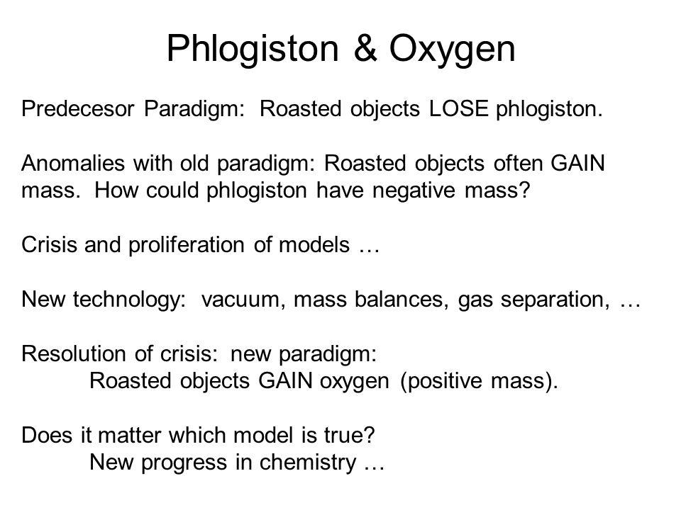 Phlogiston & Oxygen Predecesor Paradigm: Roasted objects LOSE phlogiston.