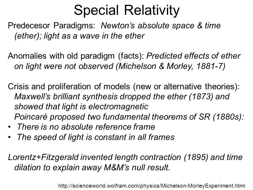 Special Relativity Predecesor Paradigms: Newton's absolute space & time (ether); light as a wave in the ether Anomalies with old paradigm (facts): Predicted effects of ether on light were not observed (Michelson & Morley, 1881-7) Crisis and proliferation of models (new or alternative theories): Maxwell's brilliant synthesis dropped the ether (1873) and showed that light is electromagnetic Poincaré proposed two fundamental theorems of SR (1880s): There is no absolute reference frame The speed of light is constant in all frames Lorentz+Fitzgerald invented length contraction (1895) and time dilation to explain away M&M's null result.