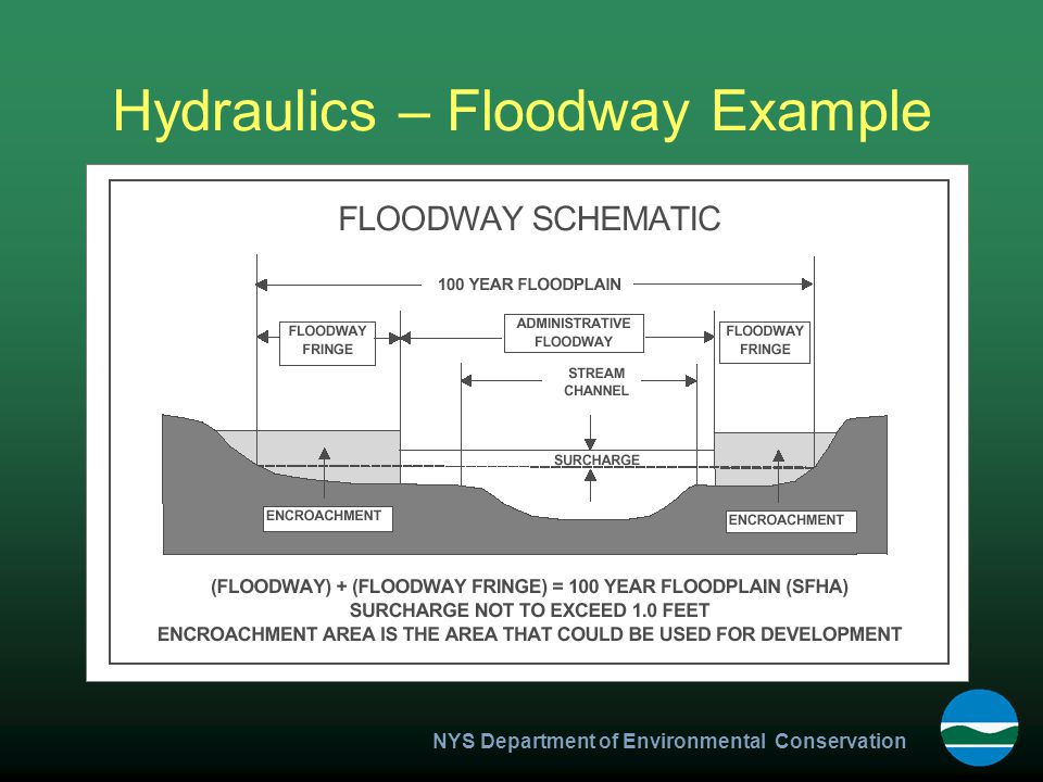 NYS Department of Environmental Conservation Hydraulics – Floodway Example