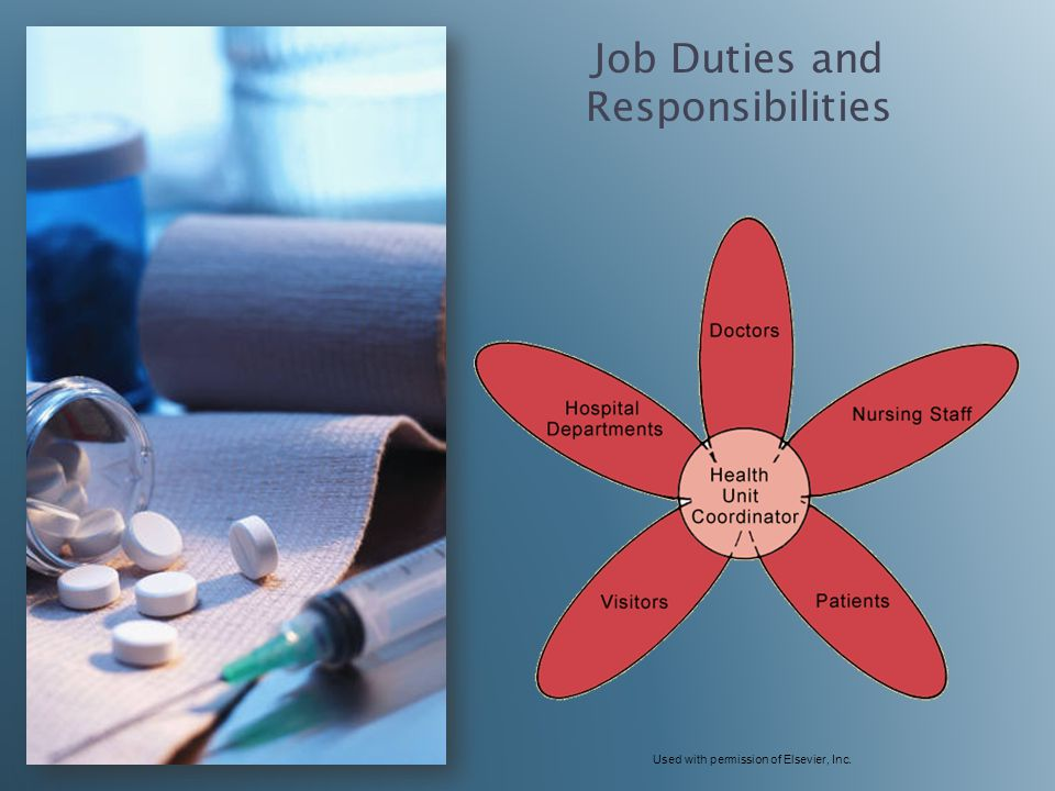 Job Duties and Responsibilities Used with permission of Elsevier, Inc.